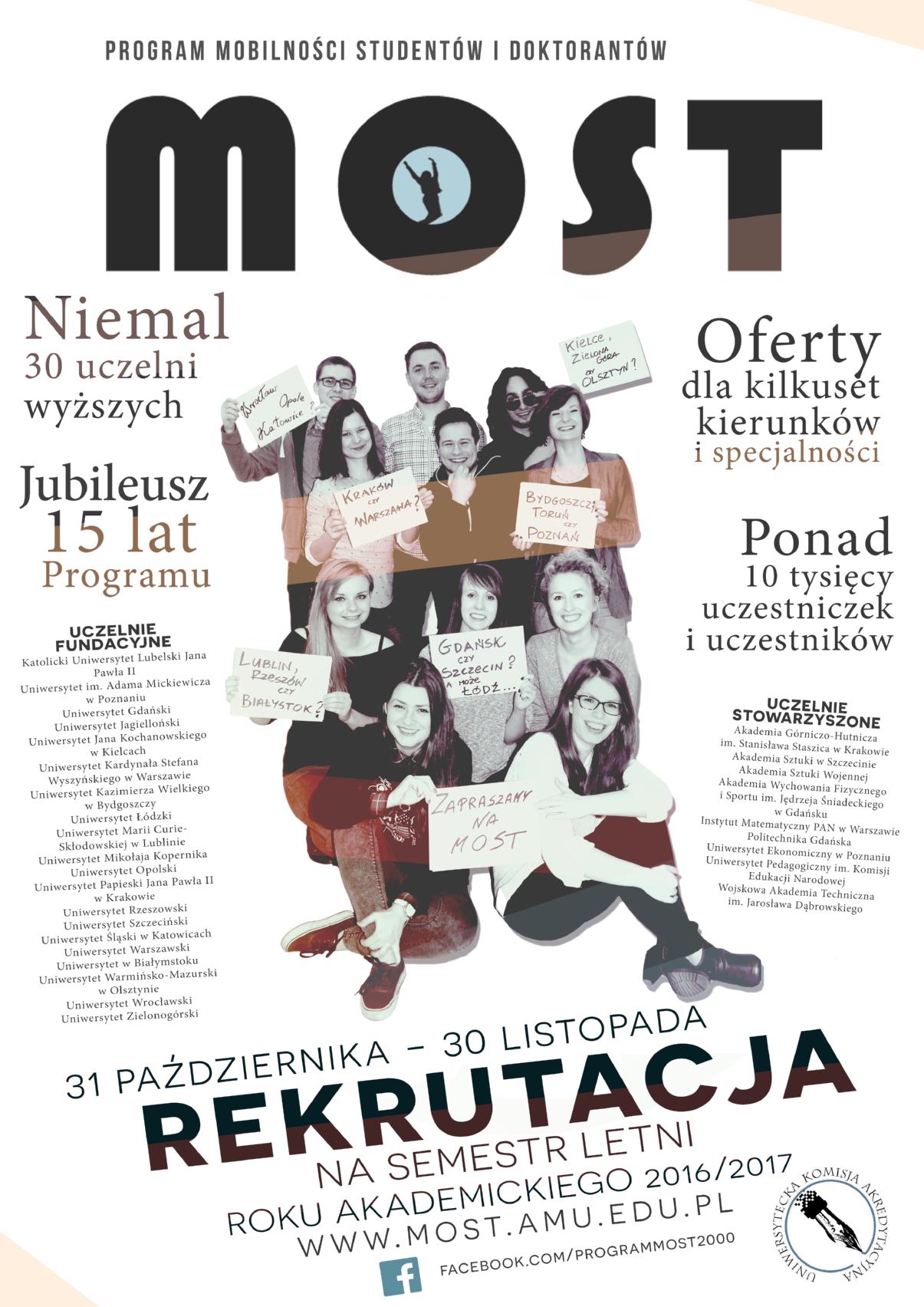 plakat programu MOST