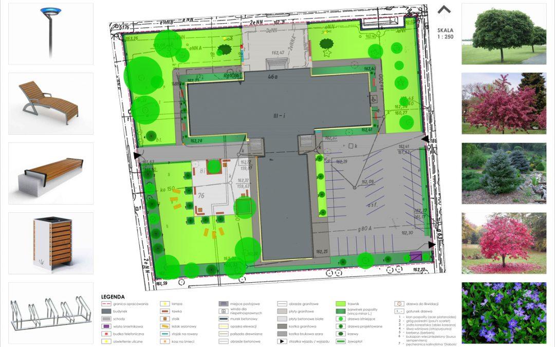 Projekt zagospodarowania terenu wokół budynku Wydziału Ekonomicznego UO